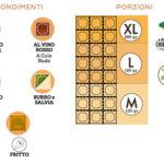 <em>L'Agnolotto Tortona</em> print