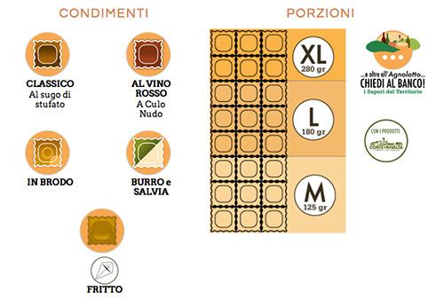 Agnolotto Tortona - grafica pannello sughi e porzioni, franzRoom.net, Andrea Franzosi